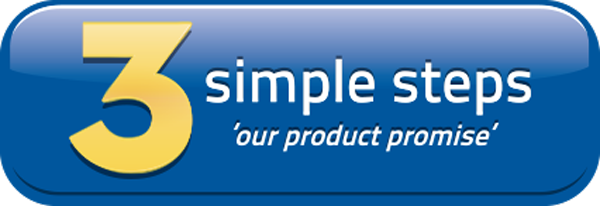3 Simple Steps - Our Product Promise